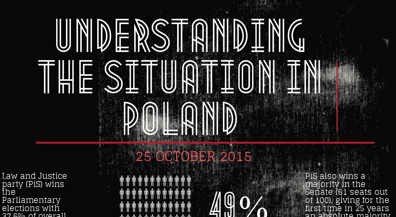 understanding-poland